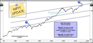 spy-nifty-50-chart-april-18.jpg (1567×736)