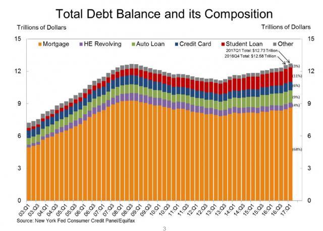 total debt q1.jpg (967×691)