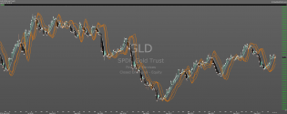 GLD_dailychart.png