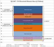 q1 2017 balance sheet.jpg (1048×915)