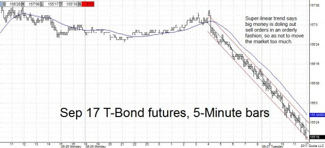 endofQoutofbonds.jpg