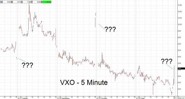 $VXO.jpg