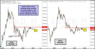 gold-silver-monthly-bearish-reversal-patterns-at-resistance-sept-21.jpg (1296×675)