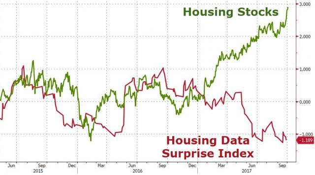 20171003_housing.jpg (909×508)