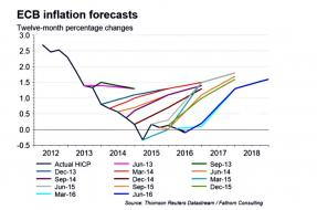 ECBinflation.jpg