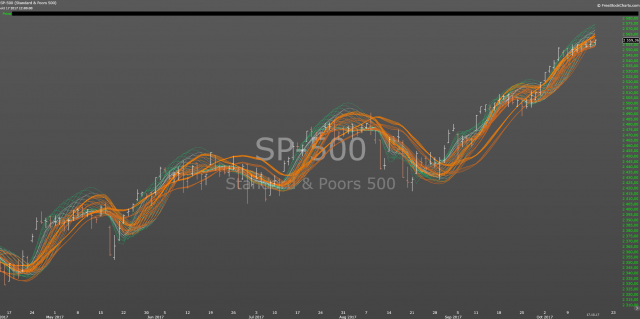 SP500_daily.png