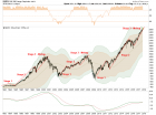 3-Phases-Bull-Market-101917.png (900×673)