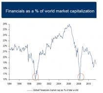 FinancialsPercent.jpg