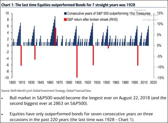 stocksvsbonds.jpg