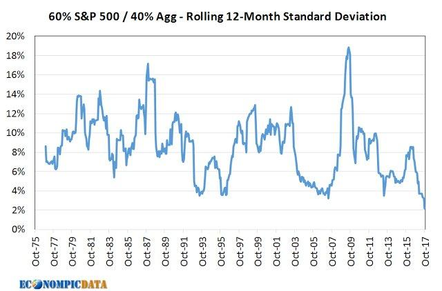 stocksbonds6040.jpg