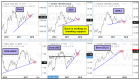 gold-price-analysis_december-6_bearish_trading_precious-metals_news_december-6.png (814×469)
