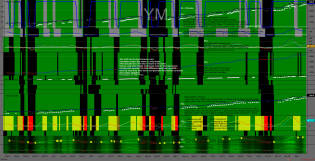 http://tradegato.com/gallery/albums/TradeGato/YM-03-18-240-Minute-_-YM-03-18-Daily-2017_12_13.png