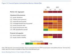 OFR market stability.jpg (744×559)