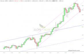 slopechart_$BTC (6).jpg