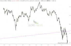 slopechart_$BTC (7).jpg