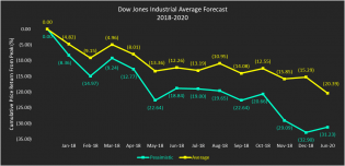 Freeze-Dow-Forecast-2018-2020.png (1228×595)