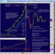 bluechip bulldog: Anatomy of a Trade: UVXY