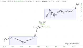 slopechart_$ETH.jpg