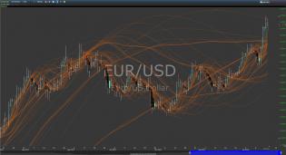 eur:usd.png