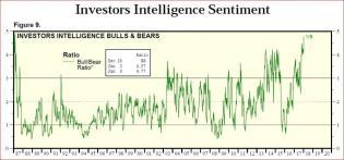 II bulls.jpg (890×416)