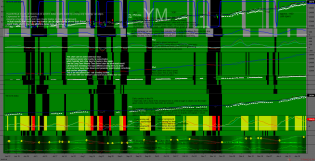 http://tradegato.com/gallery/albums/TradeGato/YM-03-18-240-Minute-_-YM-03-18-Daily-2018_01_25.png