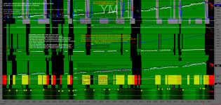 http://www.tradegato.com/gallery/albums/TradeGato/YM-03-18-240-Minute-_-YM-03-18-Daily-2018_02_07.png