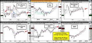 6pack-blog-few-assets-still-above-long-term-moving-averages-feb13.jpg (1567×733)