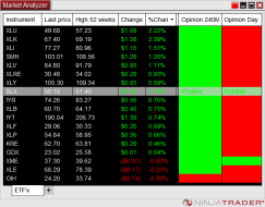 http://www.tradegato.com/gallery/albums/TradeGato/WatchList-02_15_18_ETFs.png