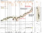 SP500-Chart1-021618-1.png (1050×811)