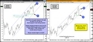 apple-google-buy-point-update-feb-28.jpg (1563×709)