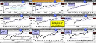 global-9-pack-want-to-see-breakouts-not-selling-start-mar-2.jpg (1563×709)