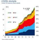 central banks king total.jpg (757×755)