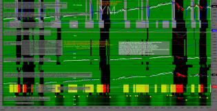 http://www.tradegato.com/gallery/albums/TradeGato/YM-03-18-240-Minute-_-YM-03-18-Daily-2018_03_13.png