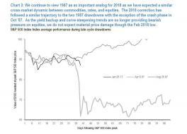 S&P path JPM 2.jpg (792×568)
