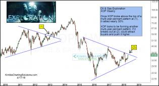energy-exploration-pennant-breakout-attempt-near-april-17.jpg (1231×668)