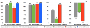 Short Side Of Long: Is The Equity Market Topping?
