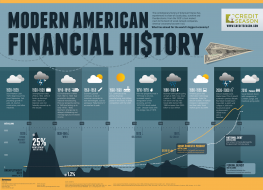 AmericanFinancialHistory-01.png (1476×1066)