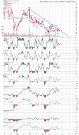 BT''s Timing Board (SPX AND TIMING): DGP 2x ETF for GLD