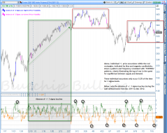 ES Topping-Bottoming Process & Volatility.png