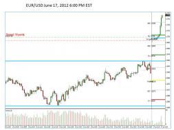 EUR June 17.JPG