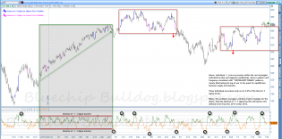 ES Topping-Bottoming Process & Volatility v2.png