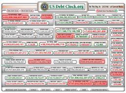 Debt Clock 2016.jpg (1015×748)