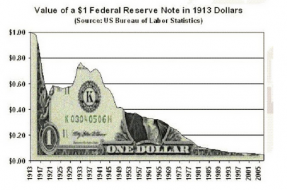 dollar-value.png
