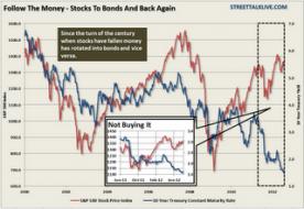 stocksbonds.png 320×220 pixels