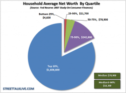 median-net-worth5-12.png (545×404)