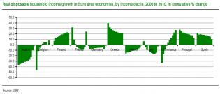 http://www.zerohedge.com/sites/default/files/images/user5/imageroot/2012/08/Who%20benefits%20from%20Euro.jpg