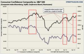 QE3 Mechanism Is Broken