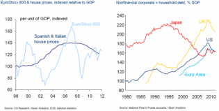 "Citigroup Has The Best Summary Of Europe's Fiasco Yet: ""Losses Are Unquantifiable"" 