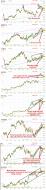 stocks-breaking-down