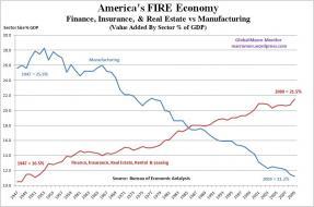 fire-economy